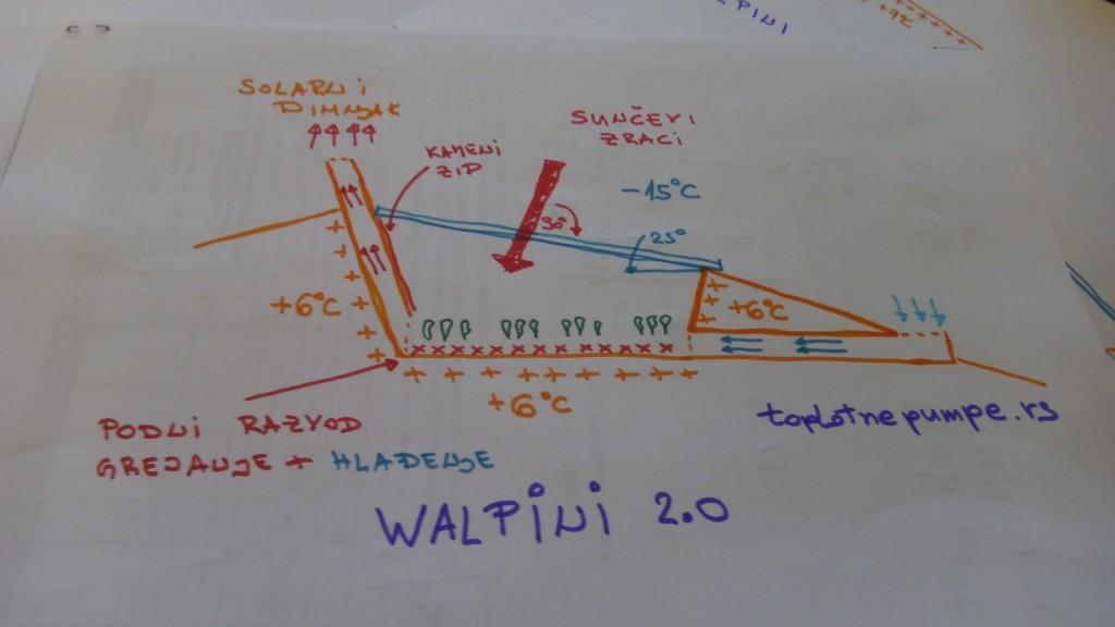 Walpini1